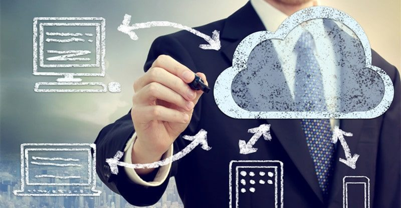 cloud storage plan for business